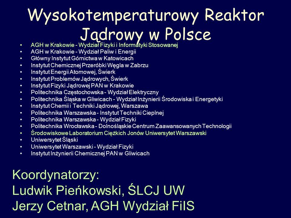 Wysokotemperaturowy Reaktor Jądrowy w Polsce AGH w Krakowie - Wydział Fizyki i Informatyki Stosowanej AGH w Krakowie - Wydział Paliw i Energii Główny