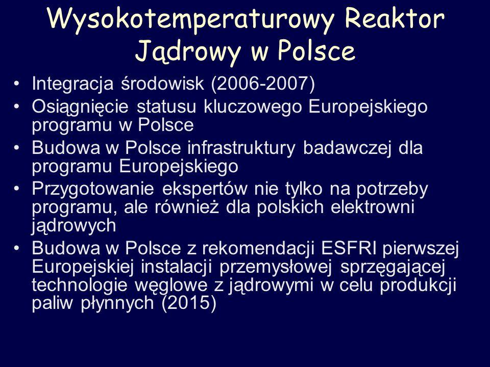 Wysokotemperaturowy Reaktor Jądrowy w Polsce Integracja środowisk (2006-2007) Osiągnięcie statusu kluczowego Europejskiego programu w Polsce Budowa w
