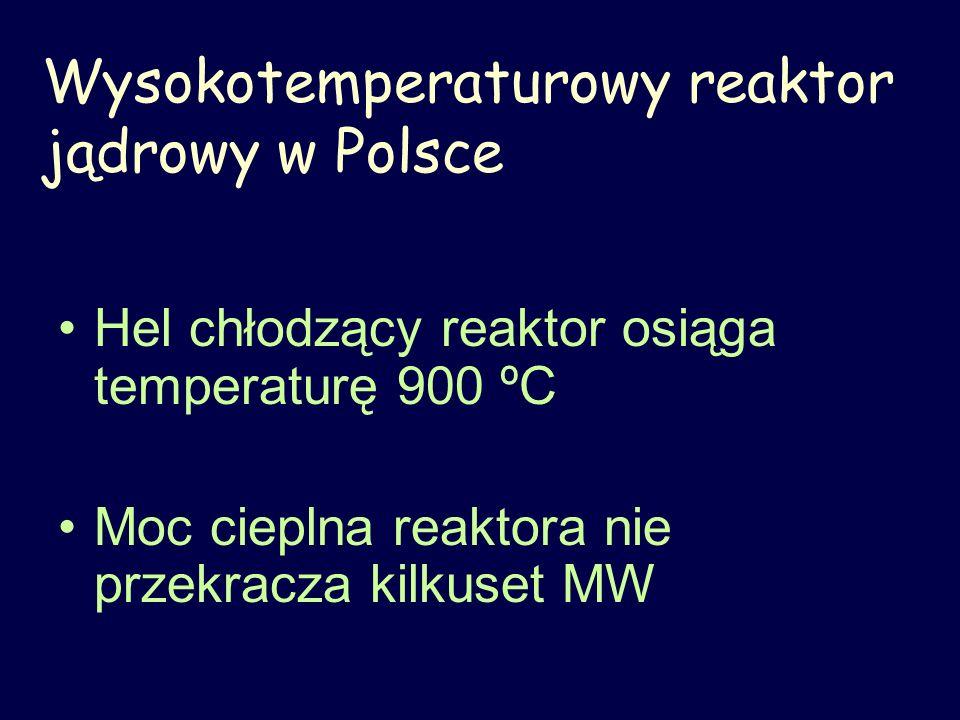 Wysokotemperaturowy reaktor jądrowy w Polsce Hel chłodzący reaktor osiąga temperaturę 900 ºC Moc cieplna reaktora nie przekracza kilkuset MW
