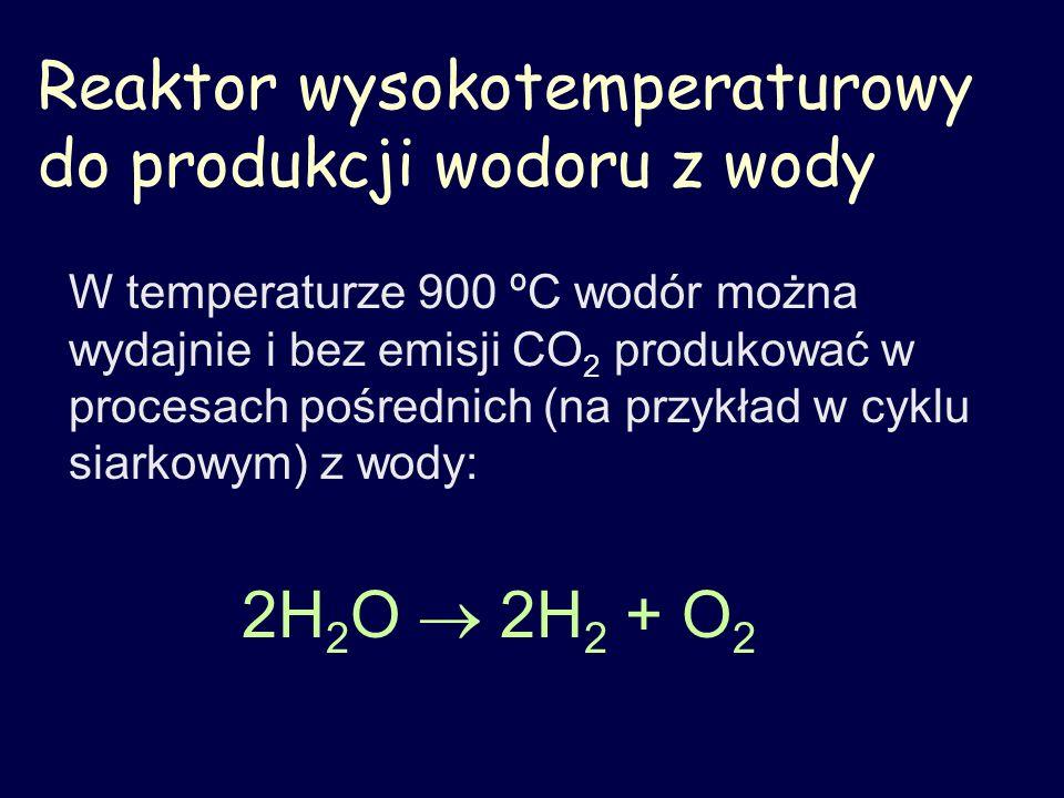 Reaktor wysokotemperaturowy do produkcji wodoru z wody W temperaturze 900 ºC wodór można wydajnie i bez emisji CO 2 produkować w procesach pośrednich