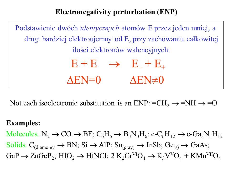Electronegativity perturbation (ENP) Podstawienie dwóch identycznych atomów E przez jeden mniej, a drugi bardziej elektroujemny od E, przy zachowaniu
