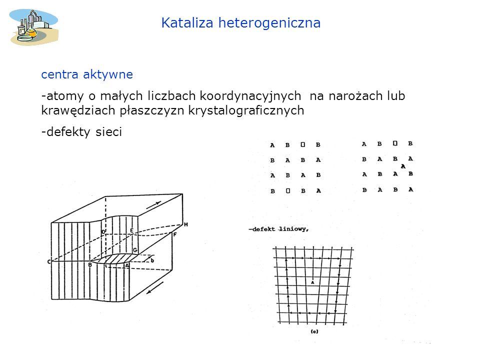 centra aktywne -atomy o małych liczbach koordynacyjnych na narożach lub krawędziach płaszczyzn krystalograficznych -defekty sieci Kataliza heterogenic