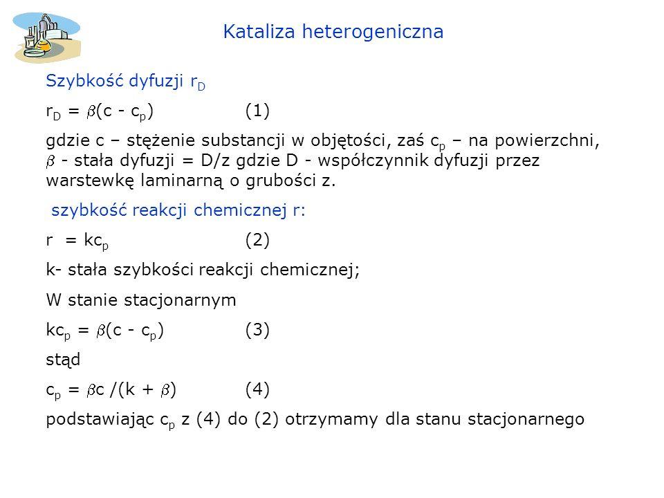Kataliza heterogeniczna Szybkość dyfuzji r D r D = (c - c p )(1) gdzie c – stężenie substancji w objętości, zaś c p – na powierzchni, - stała dyfuzji