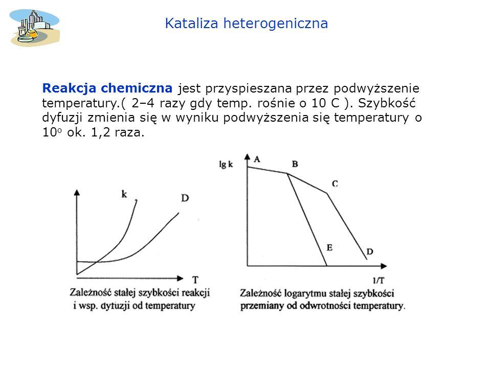 Kataliza heterogeniczna Reakcja chemiczna jest przyspieszana przez podwyższenie temperatury.( 2–4 razy gdy temp. rośnie o 10 C ). Szybkość dyfuzji zmi