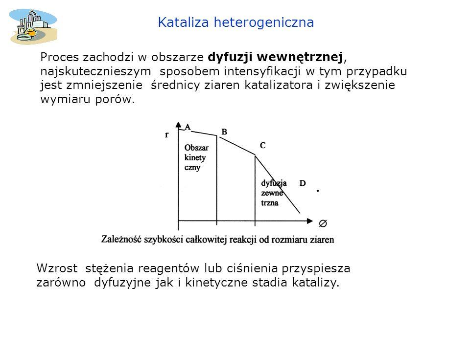 Kataliza heterogeniczna Proces zachodzi w obszarze dyfuzji wewnętrznej, najskutecznieszym sposobem intensyfikacji w tym przypadku jest zmniejszenie śr
