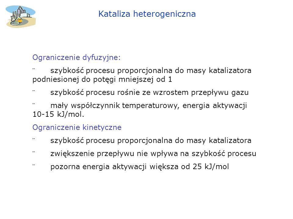 Kataliza heterogeniczna Ograniczenie dyfuzyjne: ¨ szybkość procesu proporcjonalna do masy katalizatora podniesionej do potęgi mniejszej od 1 ¨ szybkoś