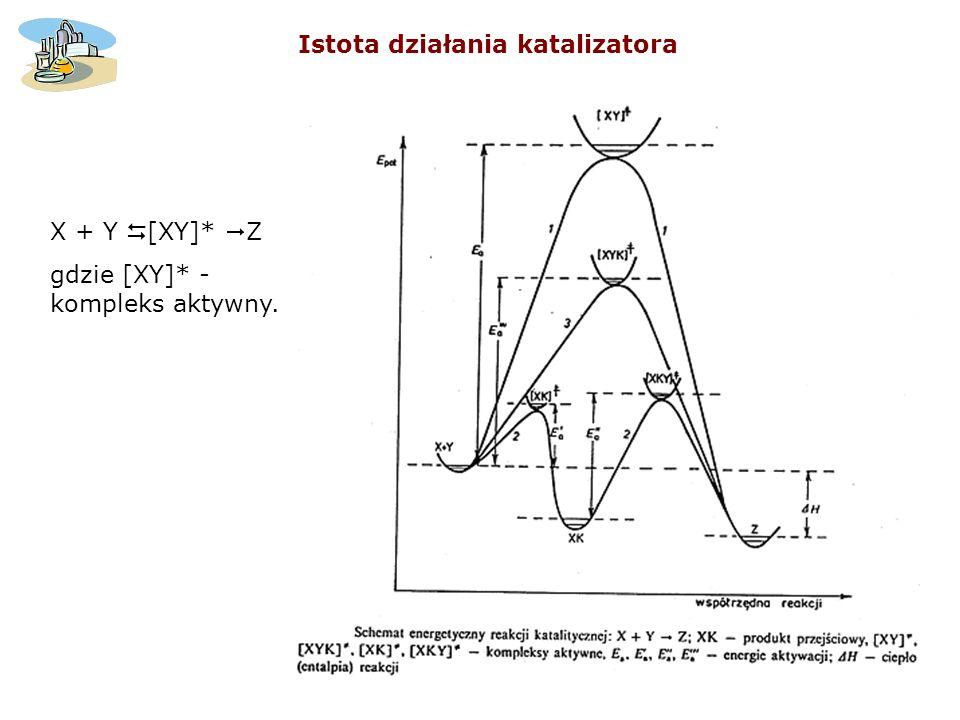 X + Y [XY]* Z gdzie [XY]* - kompleks aktywny. Istota działania katalizatora