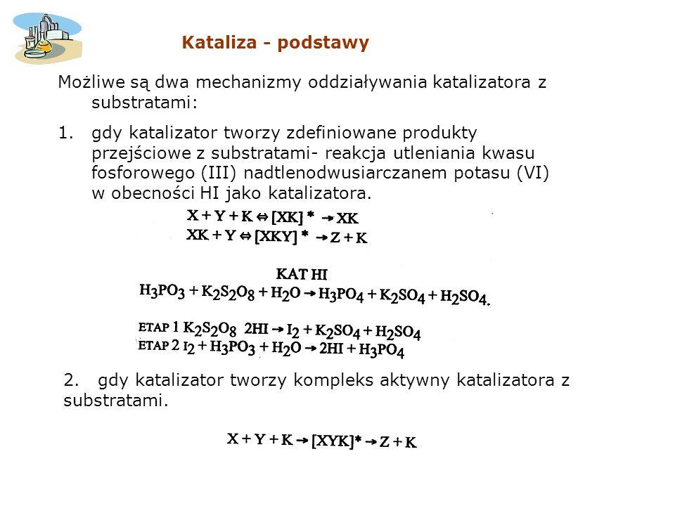 Możliwe są dwa mechanizmy oddziaływania katalizatora z substratami: 1.gdy katalizator tworzy zdefiniowane produkty przejściowe z substratami- reakcja