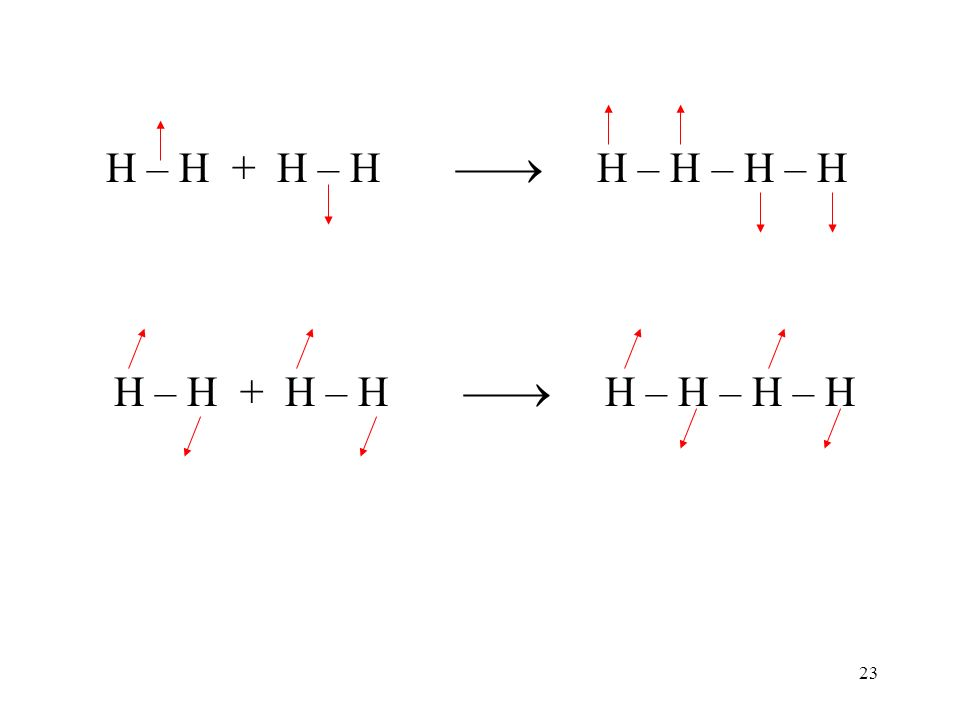 24 Rozwój widma fononowego 1D polimeru (H) n