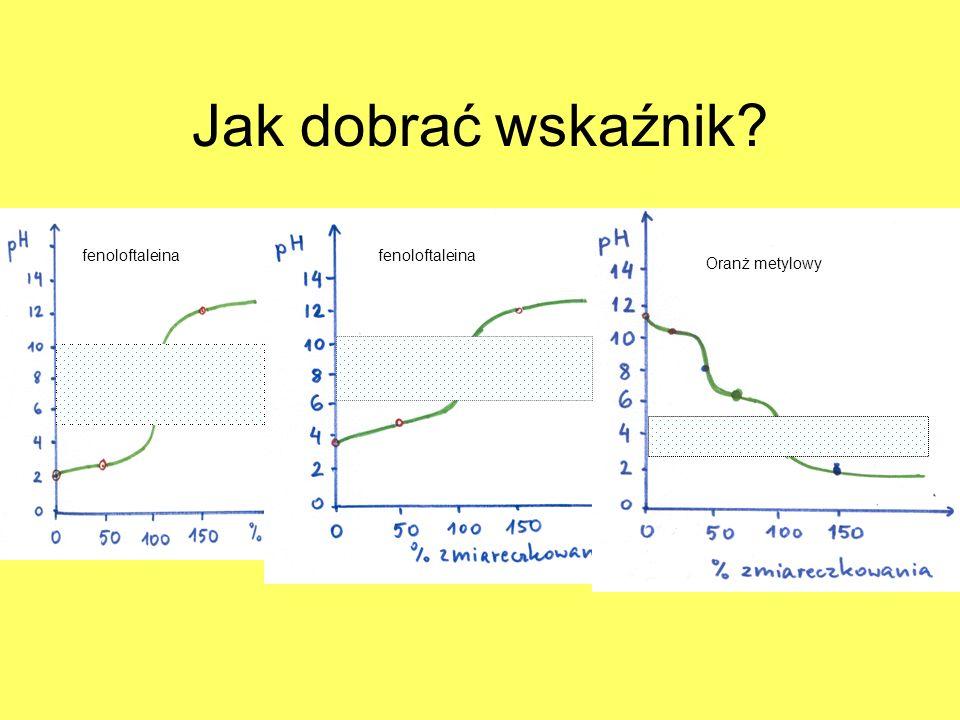 Jak dobrać wskaźnik? fenoloftaleina Oranż metylowy