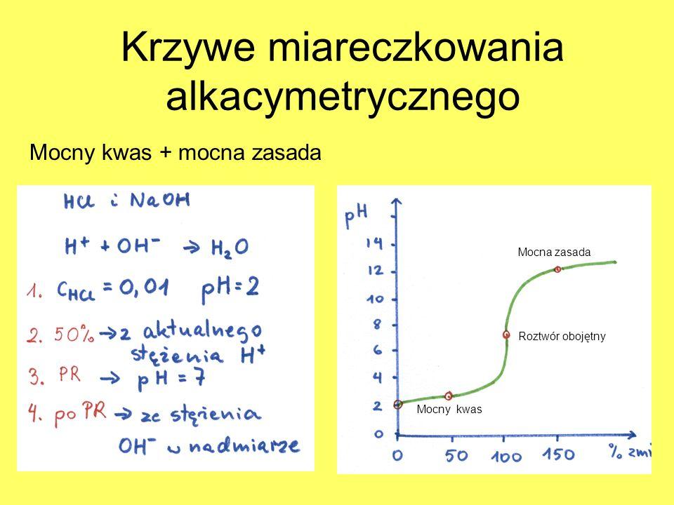 Krzywe miareczkowania alkacymetrycznego Mocny kwas + mocna zasada Mocny kwas Mocna zasada Roztwór obojętny