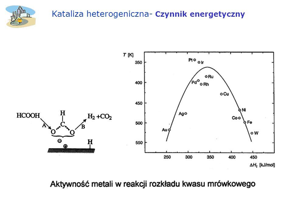 Kataliza heterogeniczna- Czynnik energetyczny