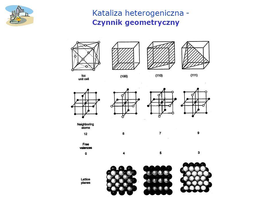 Kataliza heterogeniczna - Czynnik geometryczny