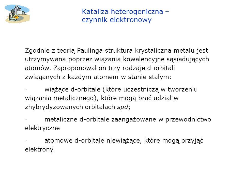 Kataliza heterogeniczna – czynnik elektronowy Zgodnie z teorią Paulinga struktura krystaliczna metalu jest utrzymywana poprzez wiązania kowalencyjne s