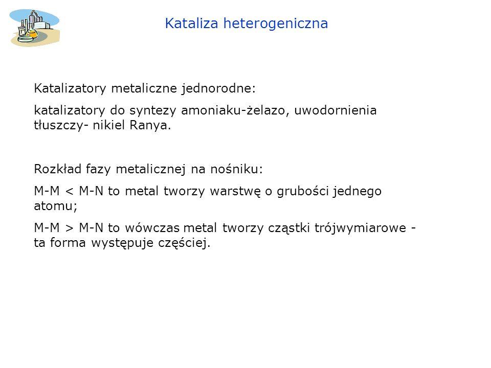 Kataliza heterogeniczna Katalizatory metaliczne jednorodne: katalizatory do syntezy amoniaku-żelazo, uwodornienia tłuszczy- nikiel Ranya. Rozkład fazy