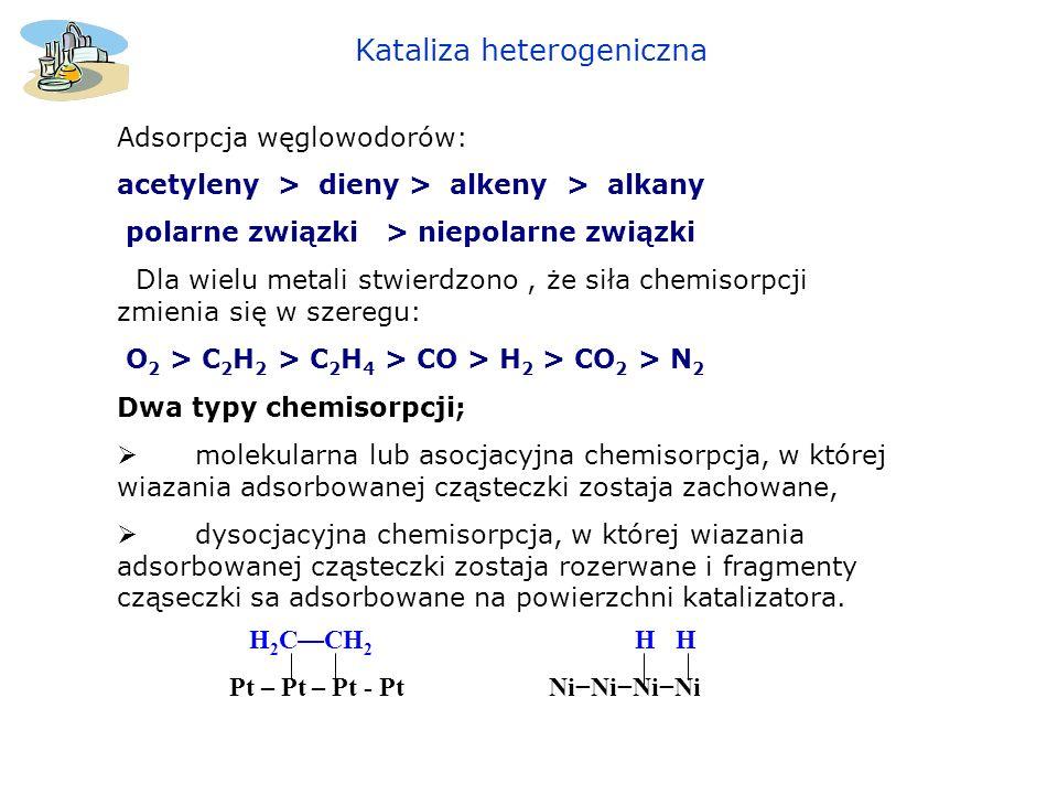 Adsorpcja węglowodorów: acetyleny > dieny > alkeny > alkany polarne związki > niepolarne związki Dla wielu metali stwierdzono, że siła chemisorpcji zm
