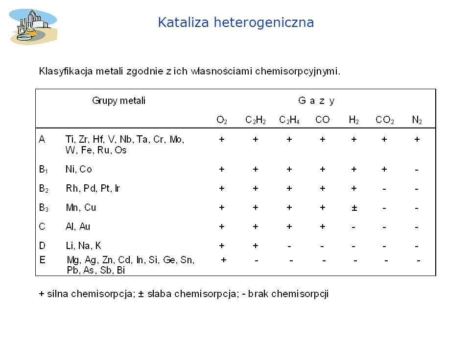 Kataliza heterogeniczna Katalizatory heterogenicznych reakcji utleniania-redukcji – metale i tlenki metali półprzewodniki I, VI, VII, VIII Cu, Ag, Cr, Mo, W, U, Fe, Co, Ni, Pt, Pd itp.