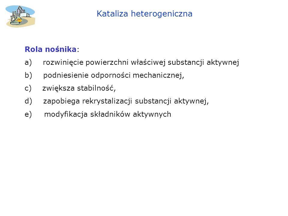 Kataliza heterogeniczna NośnikPowierzchnia właściwa M 2 /g Zastosowanie - AL 2 O 3 Glinokrzemiany Silikażel SiO 2 TiO 2 Węgiel aktywny Zeolity Polimery organiczne Ceramiczne monolit (plaster miodu) 5-10 160-300 200-500 200-1000 40-200 600-1200 300-600 10-50 Selektywne utlenianie Kraking, Kraking, izomeryzacja Ni (uwodornienie) Ni (uwodornienie), V 2 O 5 / TiO 2 – selektywne utlenienie Rh, Pt, Pd - Selektywne uwodornienie Procesy rafineryjne, syntez organiczna Próby laboratoryjne Pt ( oczyszczanie gazów odlotowych) Podstawowe nośniki w katalizie heterogenicznej i ich zastosowanie