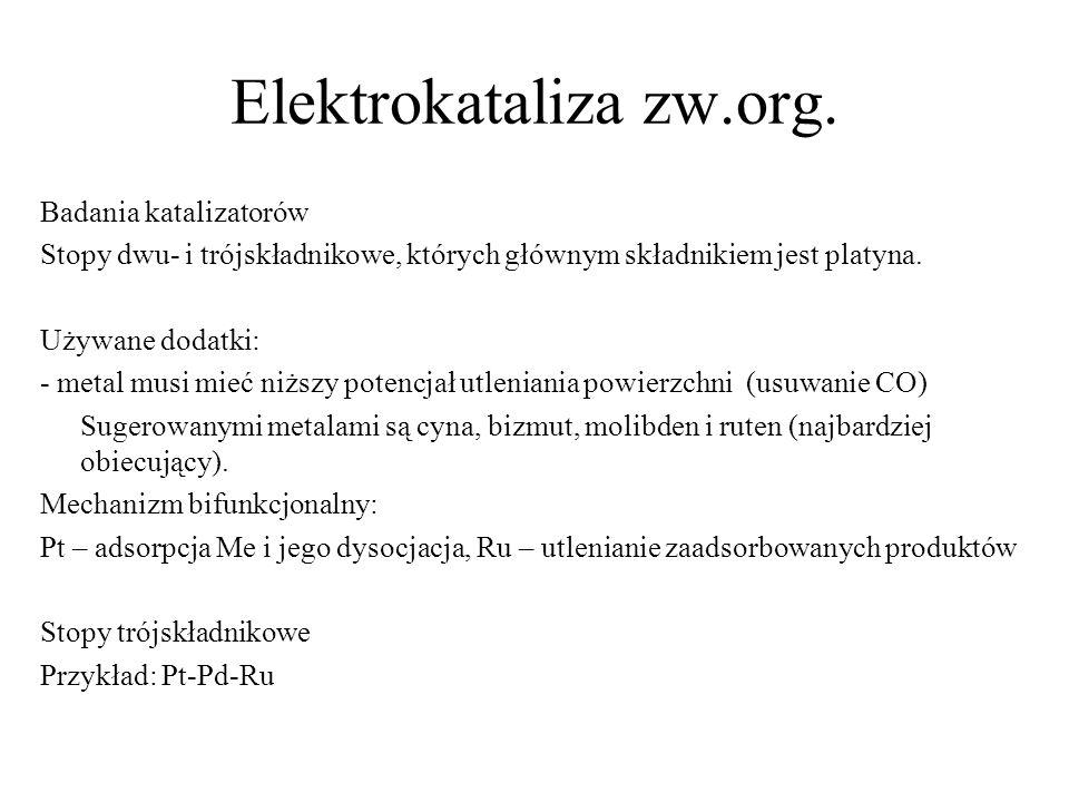 Elektrokataliza zw.org. Badania katalizatorów Stopy dwu- i trójskładnikowe, których głównym składnikiem jest platyna. Używane dodatki: - metal musi mi