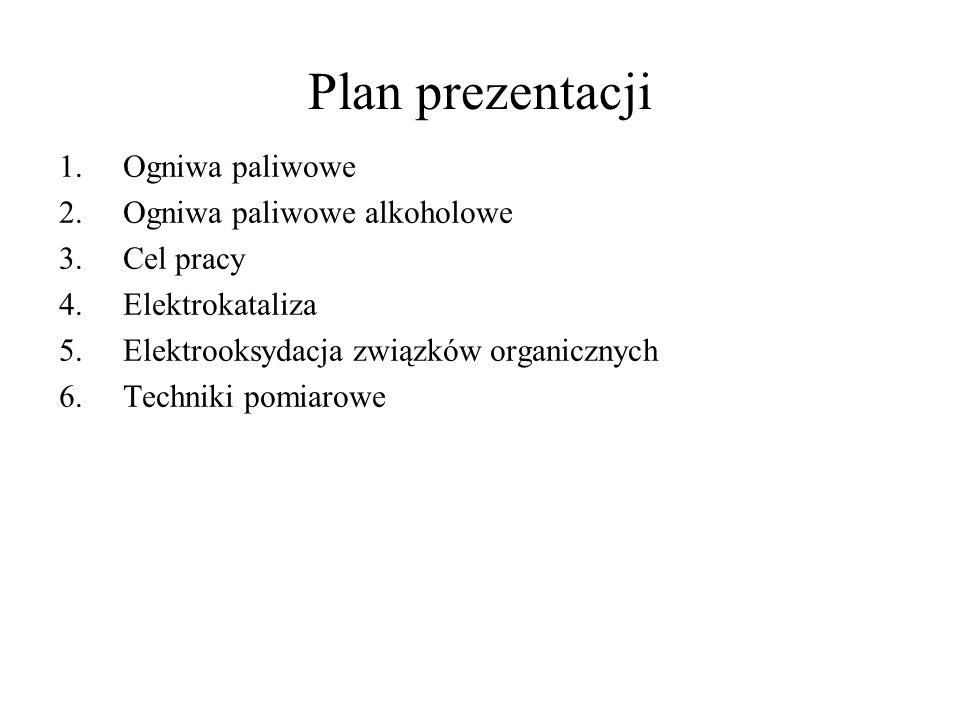 Plan prezentacji 1.Ogniwa paliwowe 2.Ogniwa paliwowe alkoholowe 3.Cel pracy 4.Elektrokataliza 5.Elektrooksydacja związków organicznych 6.Techniki pomi