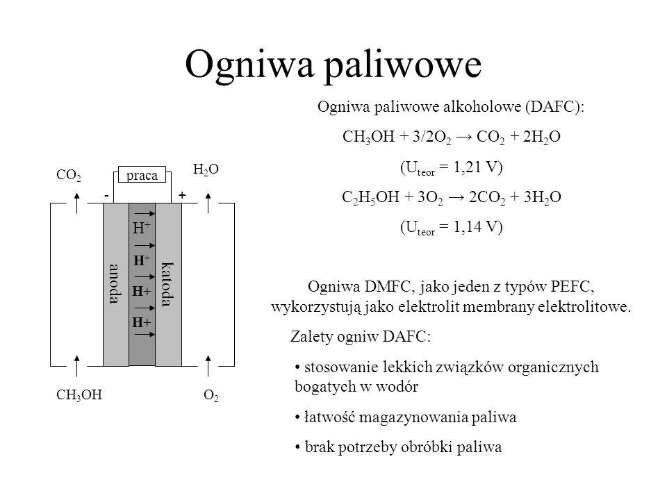 Ogniwa paliwowe H + katoda anoda CH 3 OHO2O2 H2OH2O CO 2 praca -+ Ogniwa paliwowe alkoholowe (DAFC): CH 3 OH + 3/2O 2 CO 2 + 2H 2 O (U teor = 1,21 V)