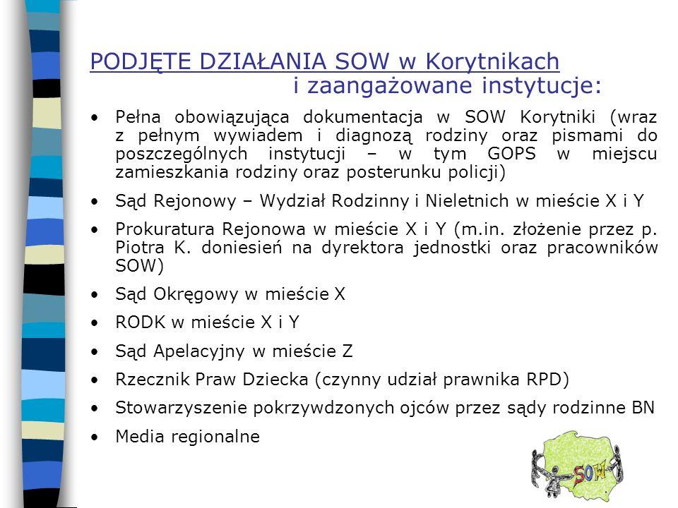 PODJĘTE DZIAŁANIA SOW w Korytnikach i zaangażowane instytucje: Pełna obowiązująca dokumentacja w SOW Korytniki (wraz z pełnym wywiadem i diagnozą rodz