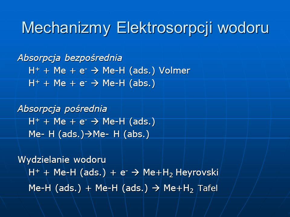 Mechanizmy Elektrosorpcji wodoru Absorpcja bezpośrednia H + + Me + e - Me-H (ads.) Volmer H + + Me + e - Me-H (abs.) Absorpcja pośrednia H + + Me + e