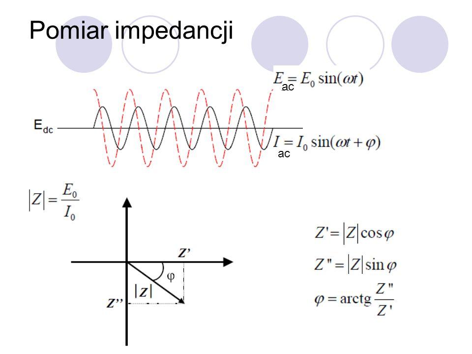 Pomiar impedancji ac