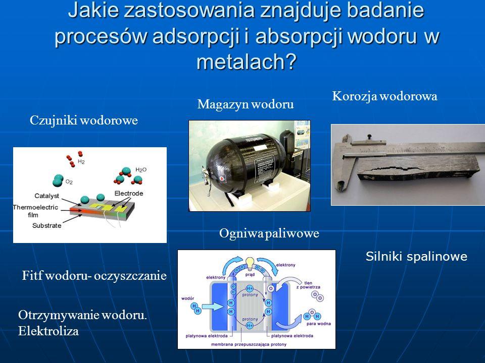 Jakie zastosowania znajduje badanie procesów adsorpcji i absorpcji wodoru w metalach? Czujniki wodorowe Otrzymywanie wodoru. Elektroliza Ogniwa paliwo