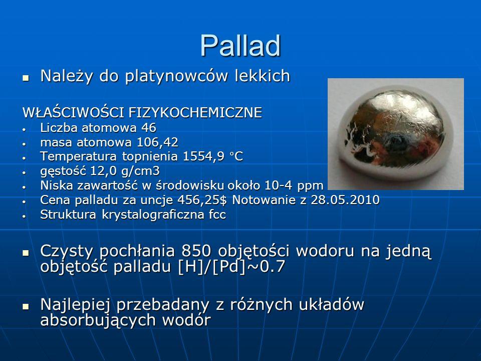 Pallad Należy do platynowców lekkich Należy do platynowców lekkich WŁAŚCIWOŚCI FIZYKOCHEMICZNE Liczba atomowa 46 Liczba atomowa 46 masa atomowa 106,42