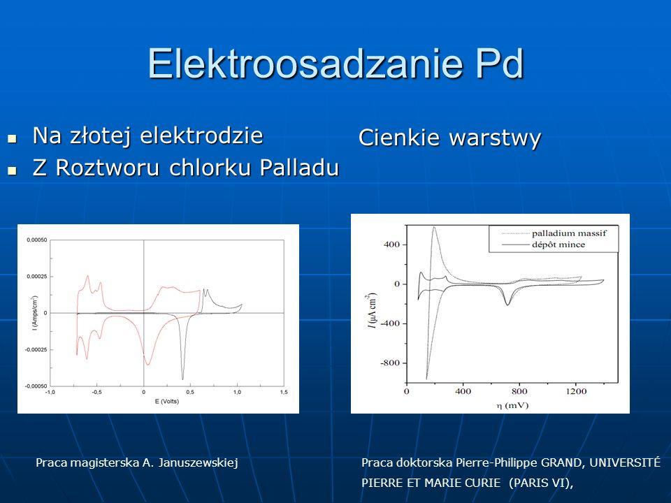 Elektroosadzanie Pd Na złotej elektrodzie Na złotej elektrodzie Z Roztworu chlorku Palladu Z Roztworu chlorku Palladu Praca doktorska Pierre-Philippe