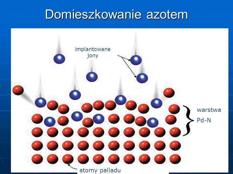 Domieszkowanie azotem atomy palladu warstwa Pd-N implantowane jony