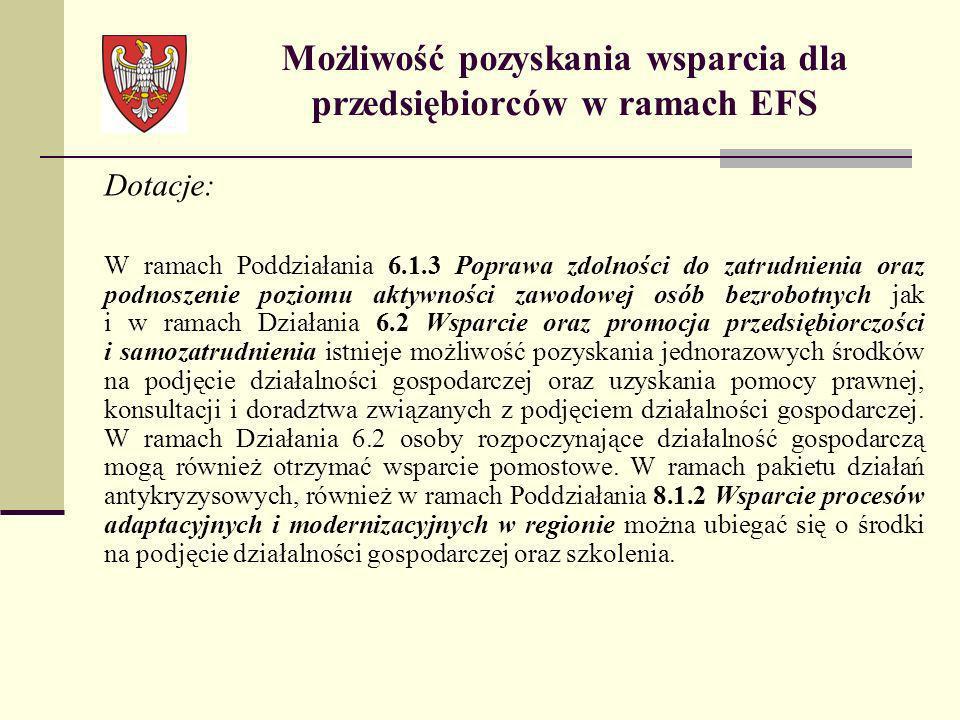 Możliwość pozyskania wsparcia dla przedsiębiorców w ramach EFS Dotacje: W ramach Poddziałania 6.1.3 Poprawa zdolności do zatrudnienia oraz podnoszenie