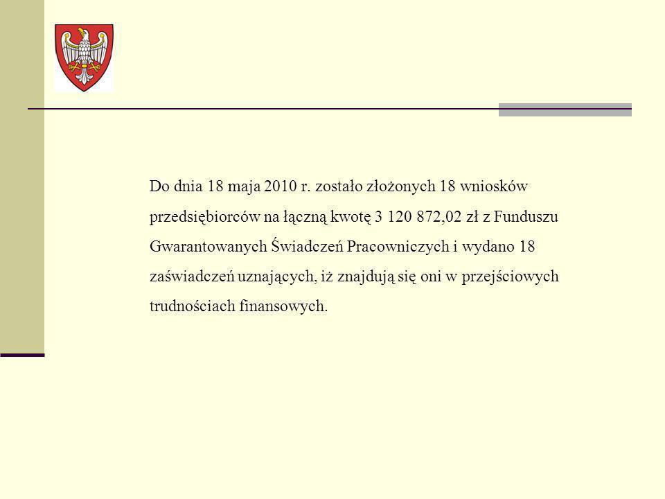 Do dnia 18 maja 2010 r. zostało złożonych 18 wniosków przedsiębiorców na łączną kwotę 3 120 872,02 zł z Funduszu Gwarantowanych Świadczeń Pracowniczyc