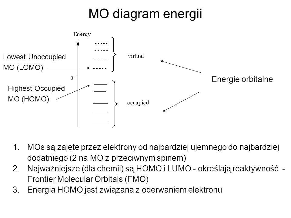 MO diagram energii 1.MOs są zajęte przez elektrony od najbardziej ujemnego do najbardziej dodatniego (2 na MO z przeciwnym spinem) 2.Najważniejsze (dl