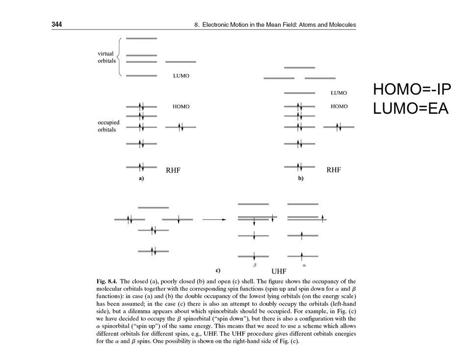 HOMO=-IP LUMO=EA