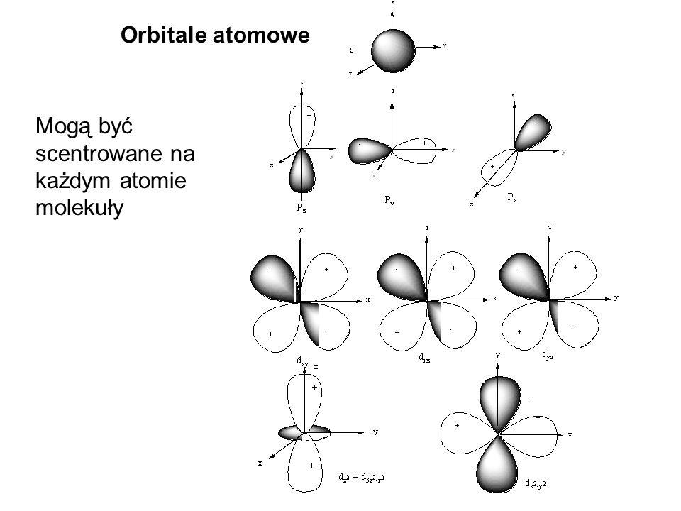 Orbitale atomowe Mogą być scentrowane na każdym atomie molekuły