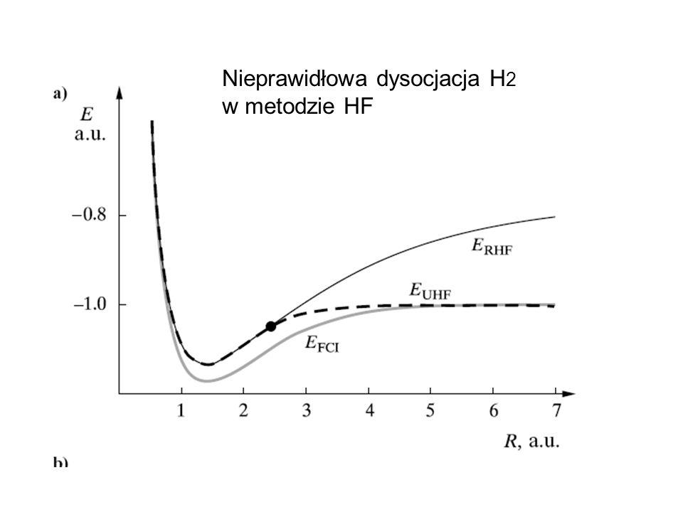 Nieprawidłowa dysocjacja H 2 w metodzie HF