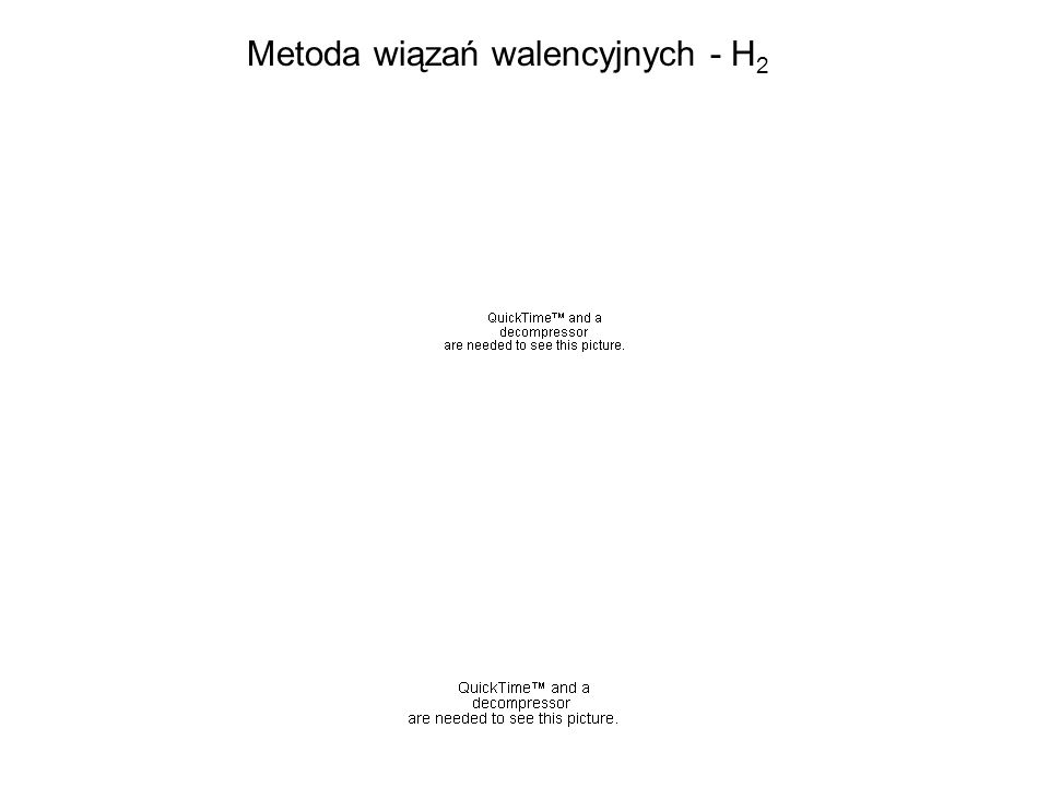 Metoda wiązań walencyjnych - H 2
