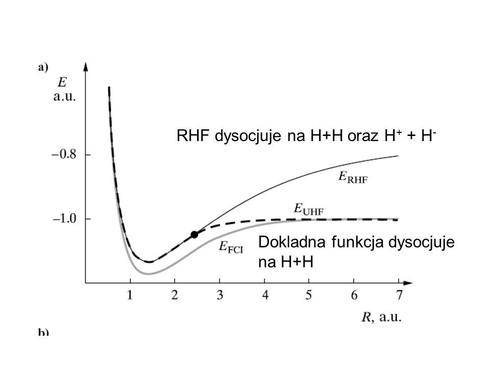 RHF dysocjuje na H+H oraz H + + H - Dokladna funkcja dysocjuje na H+H