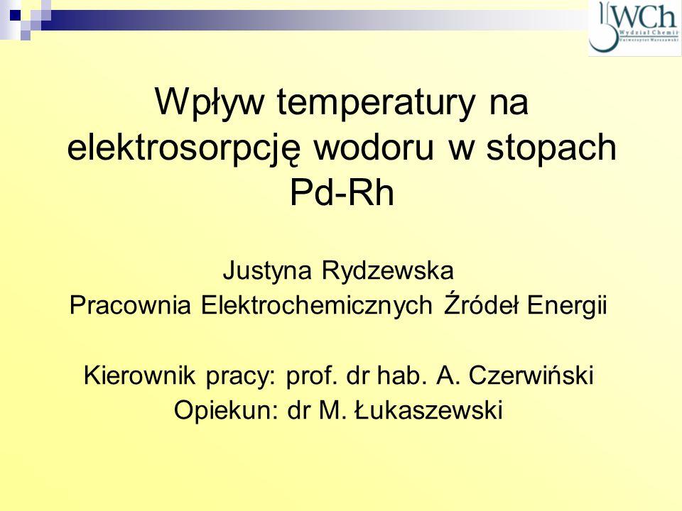 Wpływ temperatury na elektrosorpcję wodoru w stopach Pd-Rh Justyna Rydzewska Pracownia Elektrochemicznych Źródeł Energii Kierownik pracy: prof. dr hab