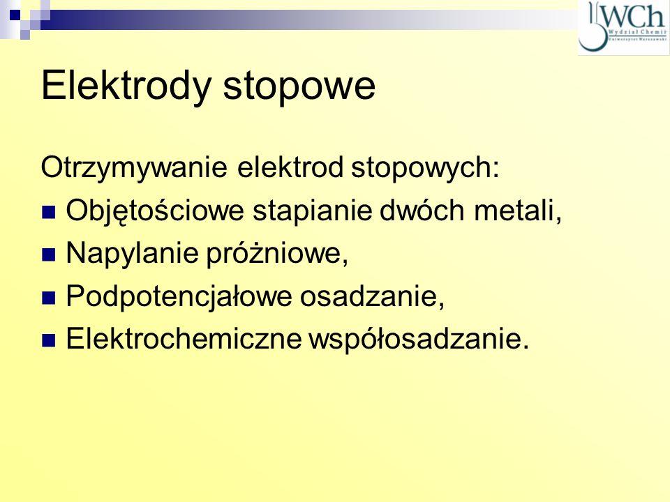 Elektrody stopowe Otrzymywanie elektrod stopowych: Objętościowe stapianie dwóch metali, Napylanie próżniowe, Podpotencjałowe osadzanie, Elektrochemicz