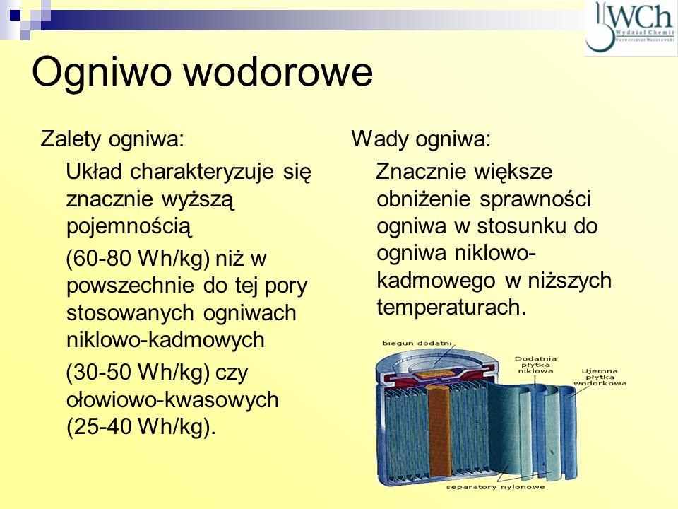 Ogniwo wodorowe Zalety ogniwa: Układ charakteryzuje się znacznie wyższą pojemnością (60-80 Wh/kg) niż w powszechnie do tej pory stosowanych ogniwach n