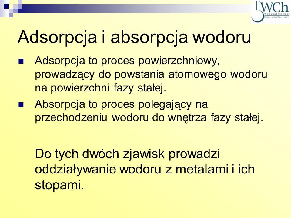 Adsorpcja i absorpcja wodoru Adsorpcja to proces powierzchniowy, prowadzący do powstania atomowego wodoru na powierzchni fazy stałej. Absorpcja to pro