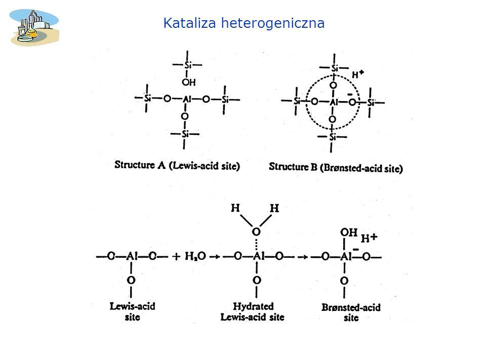 - Ligand fosfinowy - tworzenie wiązania - zapełnione orbitale d lub hybrydy dp metalu z wolnym 3d- lub 3d3p- orbitalem fosforu Łatwość tworzenia trwałych wiązań typu z niektórymi mało reaktywnymi cząsteczkami: RhCl(PPh 3 ) 3 + H 2 RhH 2 Cl(PPh 3 ) 3 RhH 2 Cl(PPh 3 ) 2 + PPH 3 RhH 2 Cl(PPh 3 ) 2 + RCH=CH 2 RhH 2 Cl(PPh 3 ) 2 + RCH 2 CH 3 Z chlorem tylko wiązanie ponieważ wolne orbitale 3d chloru mają zbyt wysoką energię aby mogły oddziaływać z orbitalami metalu Kataliza homogeniczna