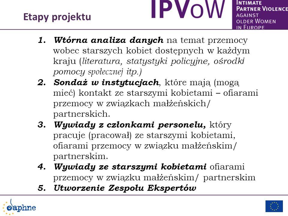 Etapy projektu 1. Wtórna analiza danych na temat przemocy wobec starszych kobiet dostępnych w każdym kraju ( literatura, statystyki policyjne, ośrodk