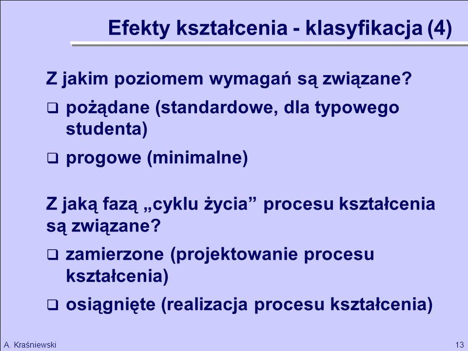 13A. Kraśniewski Z jaką fazą cyklu życia procesu kształcenia są związane? zamierzone (projektowanie procesu kształcenia) osiągnięte (realizacja proces