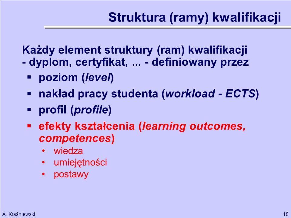 18A. Kraśniewski poziom (level) nakład pracy studenta (workload - ECTS) profil (profile) efekty kształcenia (learning outcomes, competences) wiedza um