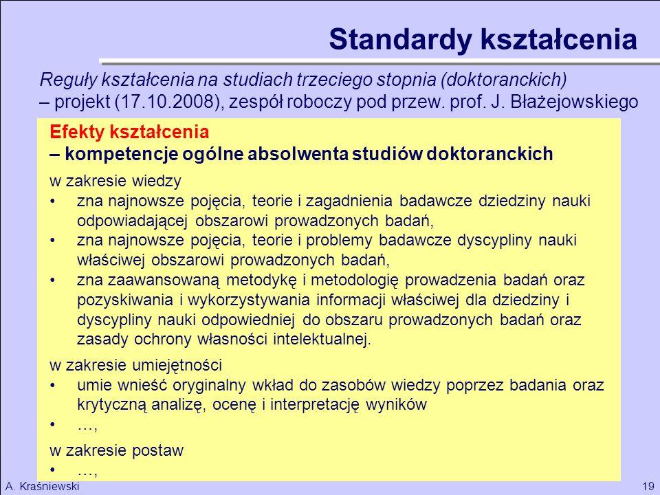 19A. Kraśniewski Efekty kształcenia – kompetencje ogólne absolwenta studiów doktoranckich w zakresie wiedzy zna najnowsze pojęcia, teorie i zagadnieni
