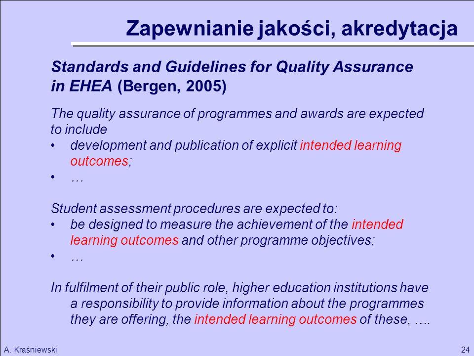 24A. Kraśniewski Zapewnianie jakości, akredytacja Standards and Guidelines for Quality Assurance in EHEA (Bergen, 2005) The quality assurance of progr
